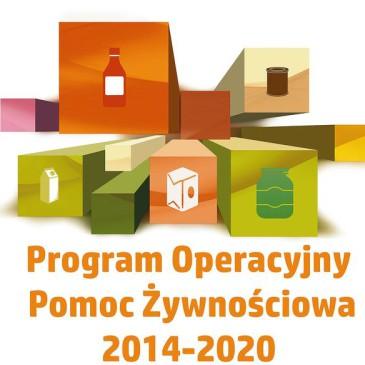PO PŻ 2014-2020 – podsumowanie Podprogramu 2015
